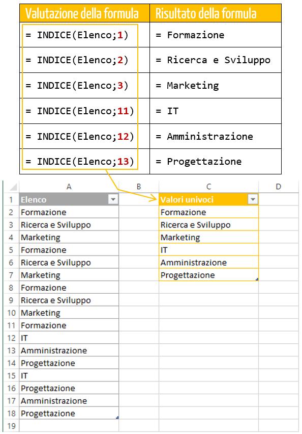 formula indice excel