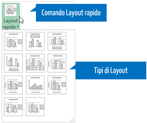 grafico in excel - tipi di layout