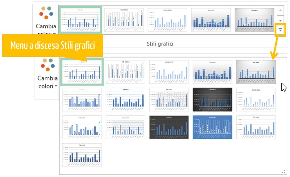 grafici excel |  come fare un grafico: stili grafici