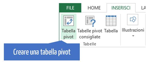 creare tabella excel | Excel pivot | creare tabella pivot