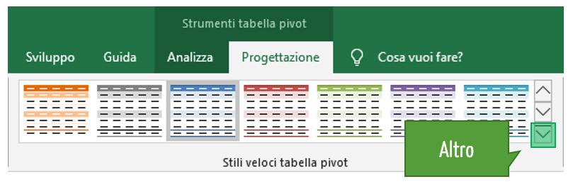 come fare tabelle pivot | Modificare lo stile della tabella pivot