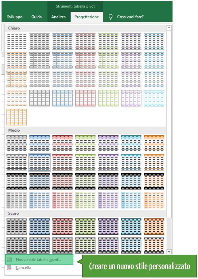 come creare una tabella pivot excel | stile tabelle excel pivot