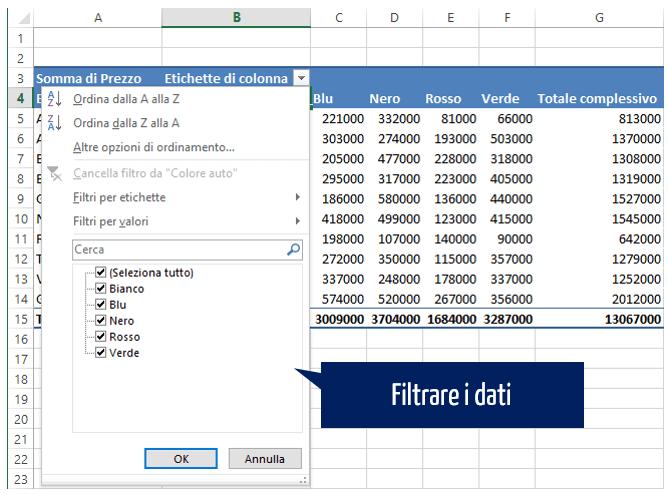 excel tabelle pivot | filtrare i dati