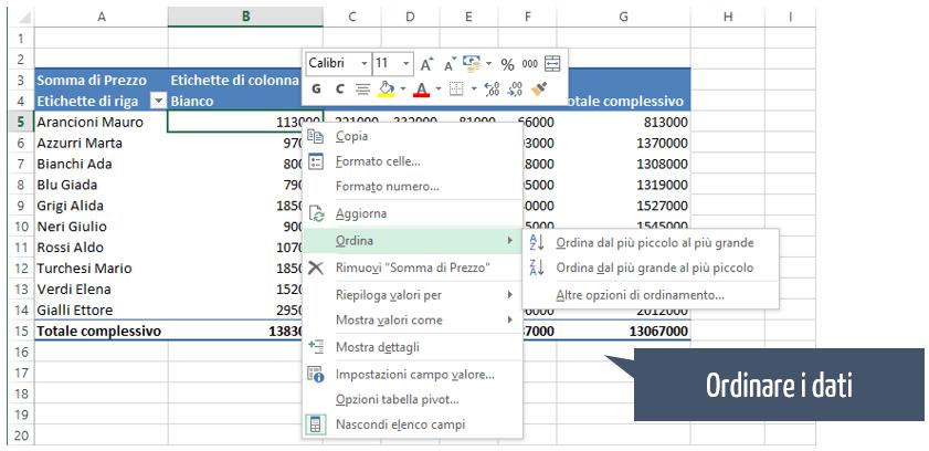 tabelle pivot excel: ordinare i dati