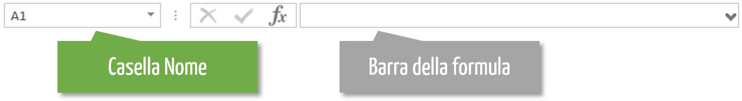 Excel cella A1 | casella nome excel | barra della formula | lavorare con excel