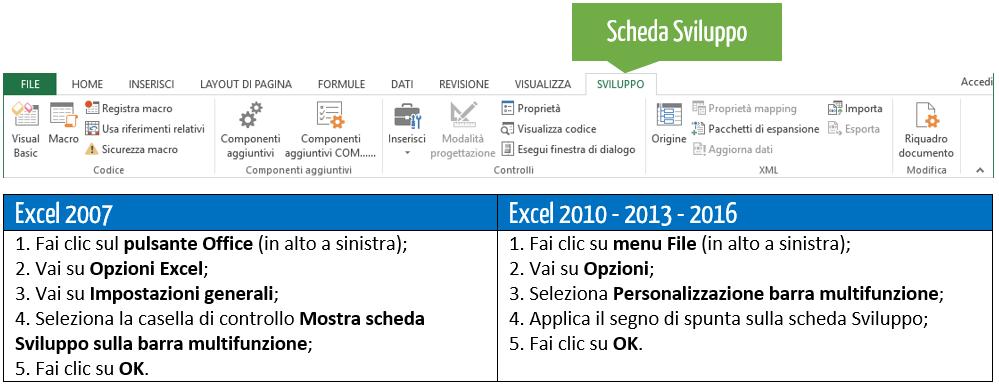Macro Excel - scheda sviluppo