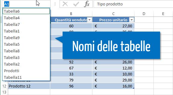 Tabelle Excel - nomi delle tabelle