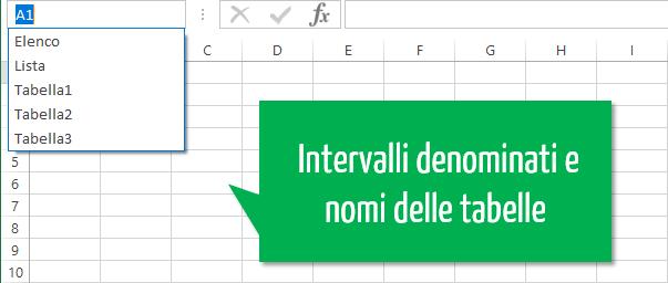 Tabelle Excel - intervalli denominati excel