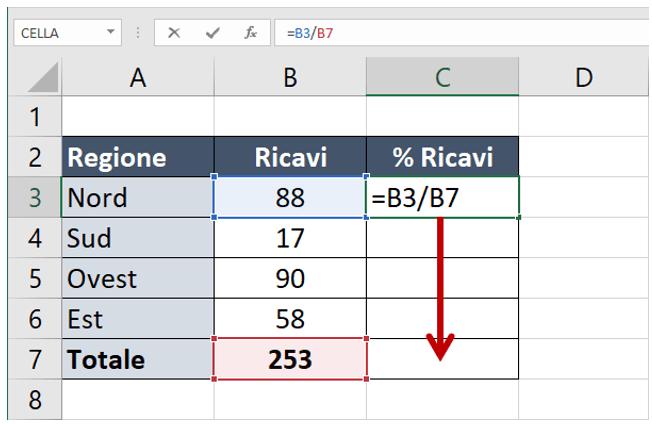 formula in Excel | applicare segno del dollaro excel per ottenere un valore assoluto excel