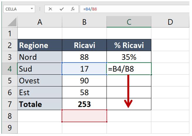 formula di Excel con i riferimenti relativi