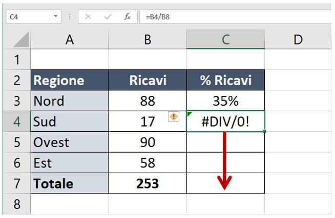 errore nella formula di Excel