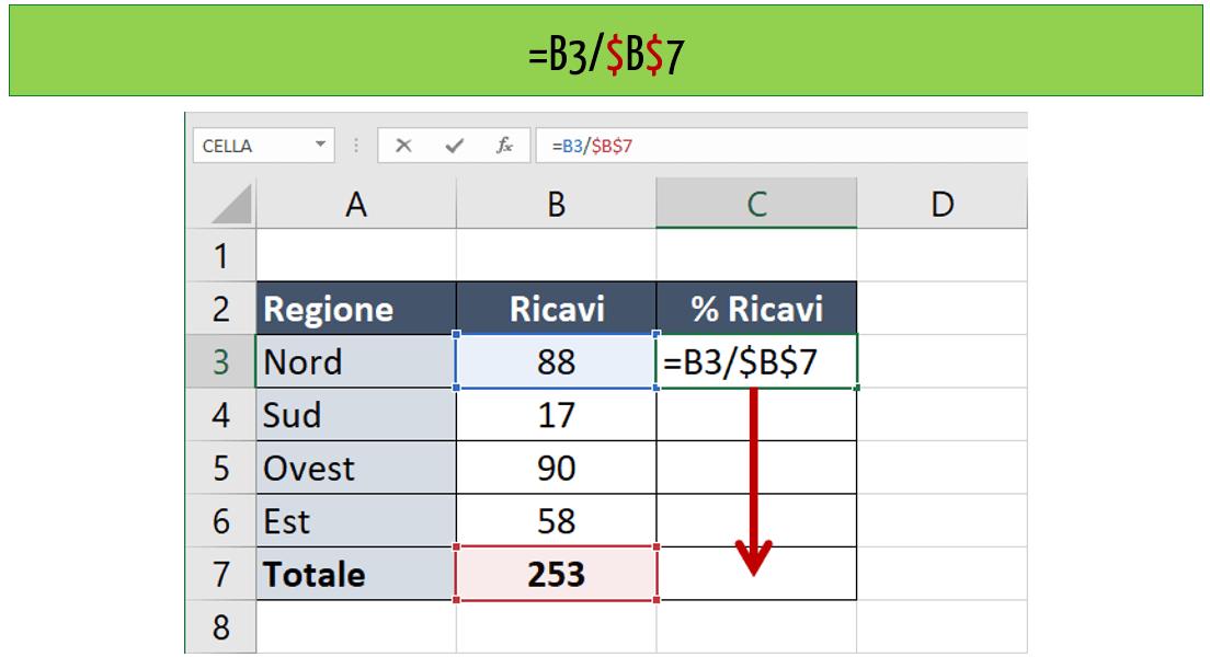 simbolo dollaro Excel | Excel valore assoluto