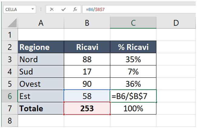 dollaro Excel | segno dollaro