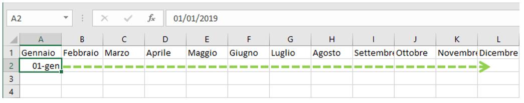 inserire calendario in excel: maniglia di riempimento