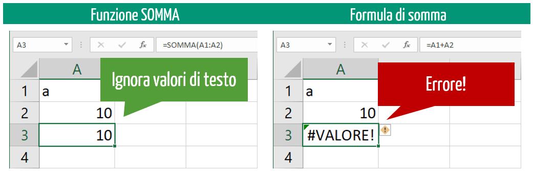 somme su excel | funzione somma Excel e formula somma con Excel