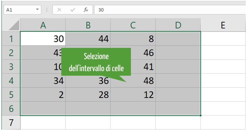 funzione somma Excel selezione celle