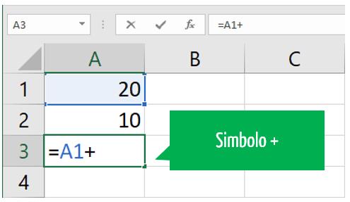 formula somma Excel simbolo addizione