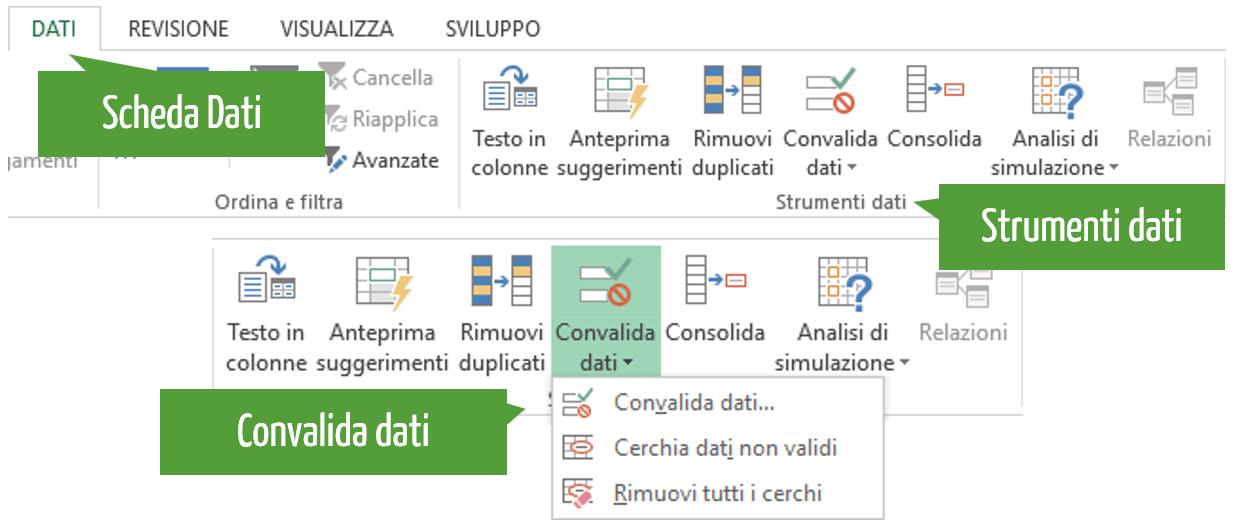 excel Convalida dati