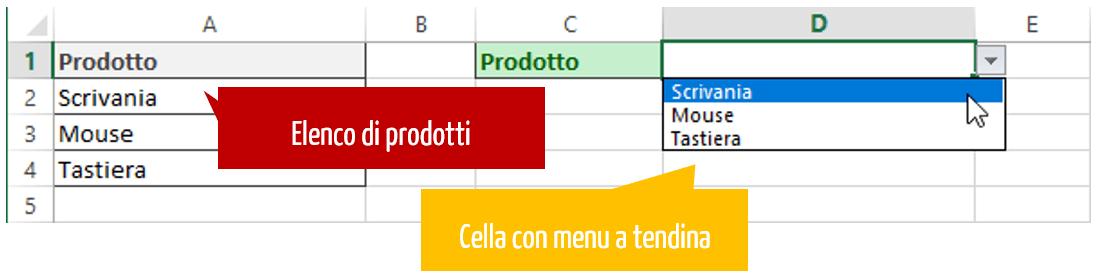 Intervallo dinamico Excel