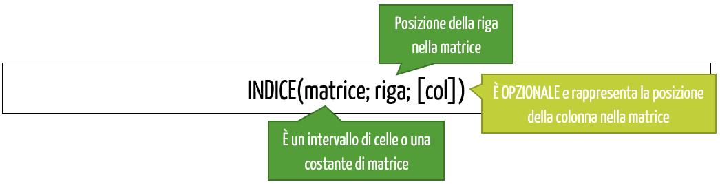Excel formula indice - argomenti della funzione INDICE