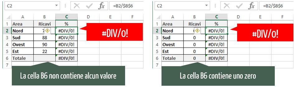 Errori formule Excel