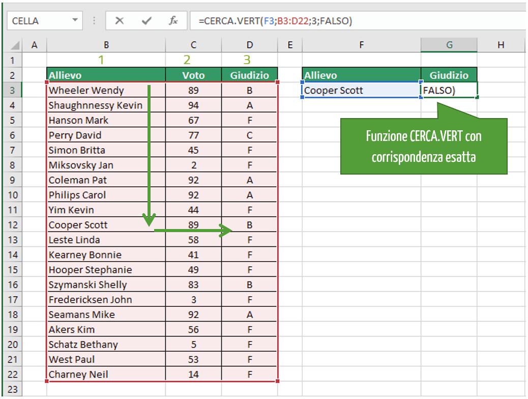 cerca.vert esempio excel | formula cerca vert excel corrispondenza esatta