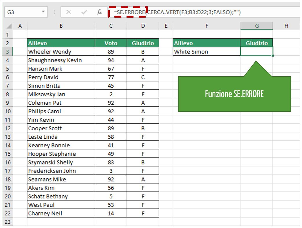 funzione cerca verticale Excel | esempio con funzione SE.ERRORE