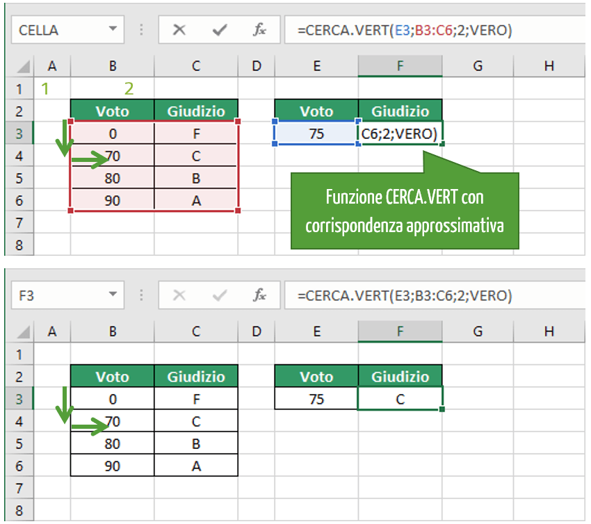 cerca vert Excel esempio con corrispondenza approssimativa