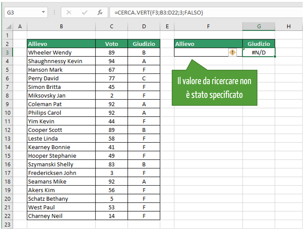 cerca verticale in Excel - Excel cerca valore con errore #N/D!