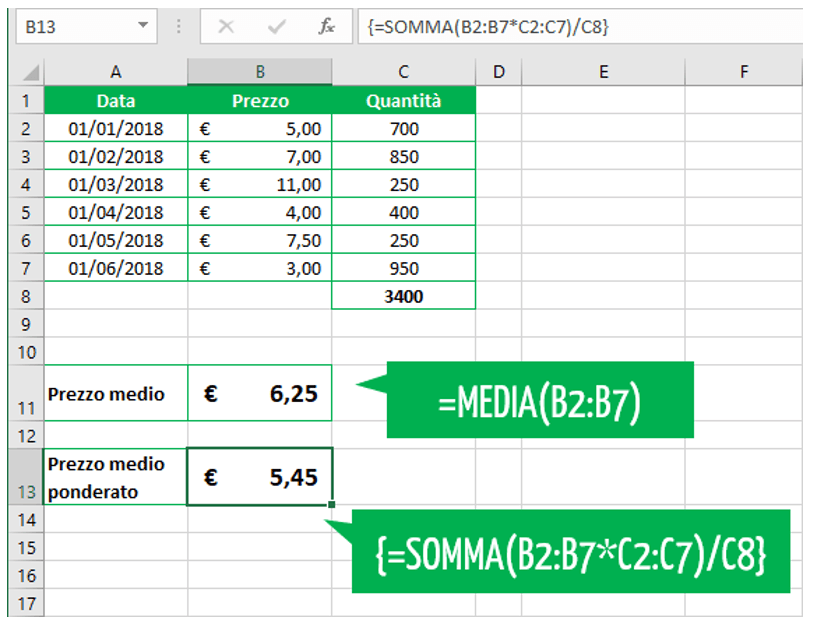 calcolo media ponderata | la formula di matrice per calcolare la media ponderata