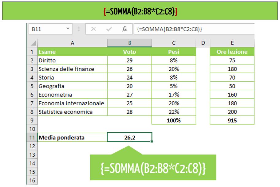 media ponderata Excel - la formula di matrice per calcolare la media ponderata