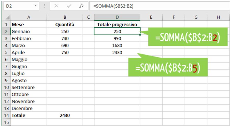 Formula Excel somma progressiva - esempio di calcolo