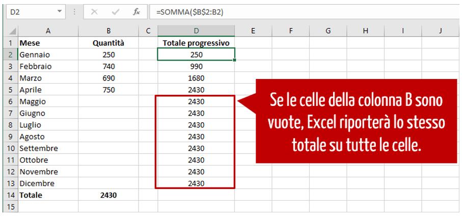 Formula Excel somma progressiva - piccolo inconveniente nel calcolo della formula