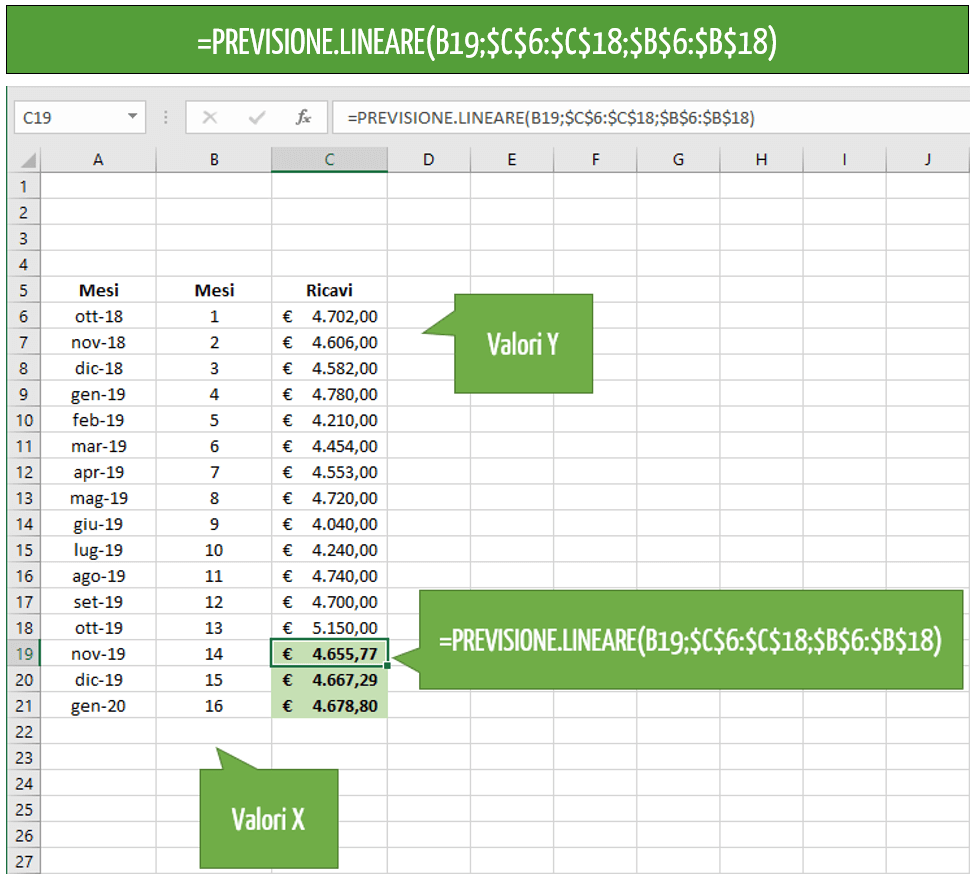 calcolo interpolazione lineare | Excel interpolazione