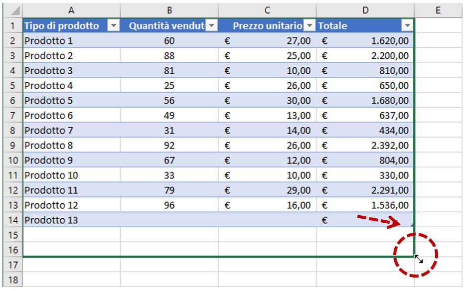 tabelle excel | creare tabella con excel