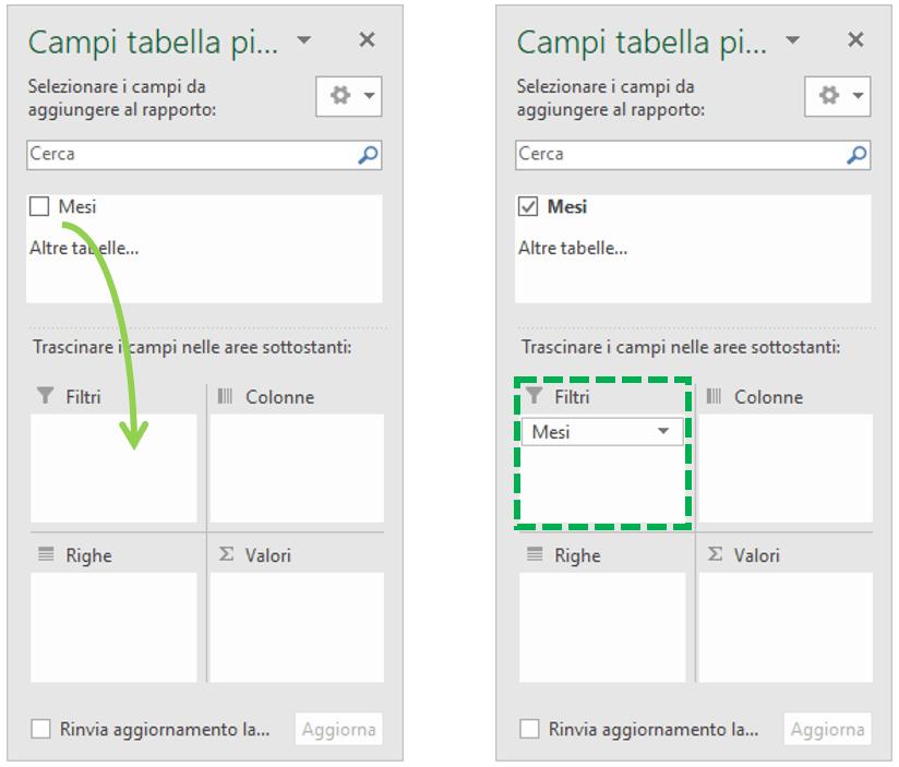 tabelle pivot excel esempi | campi tabella pivot