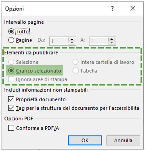 Come trasformare file Excel in PDF | Grafico da excel a pdf