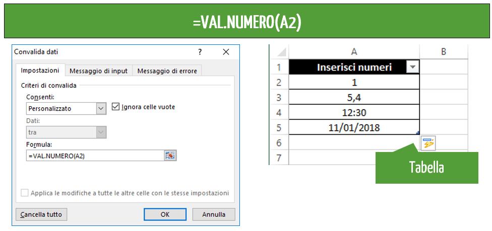 funzione val numero Excel