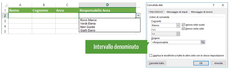 intervallo denominato excel - esempi convalida dati Excel