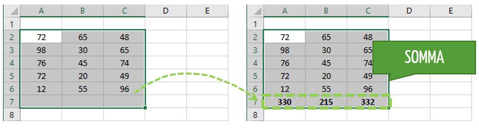 formule excel - somma automatica colonne