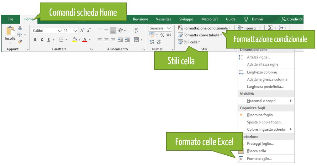 Formattazione Excel: come si formatta una cella?