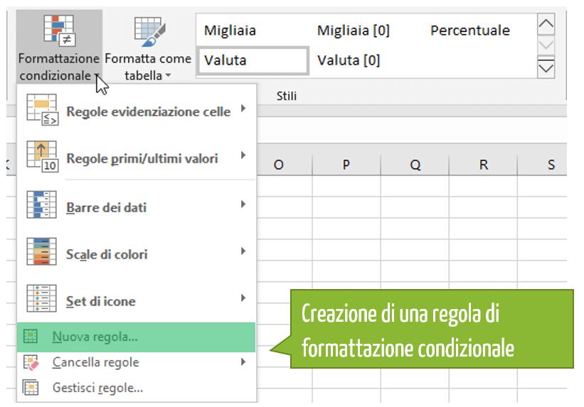 Come creare regole di formattazione condizionale in Excel