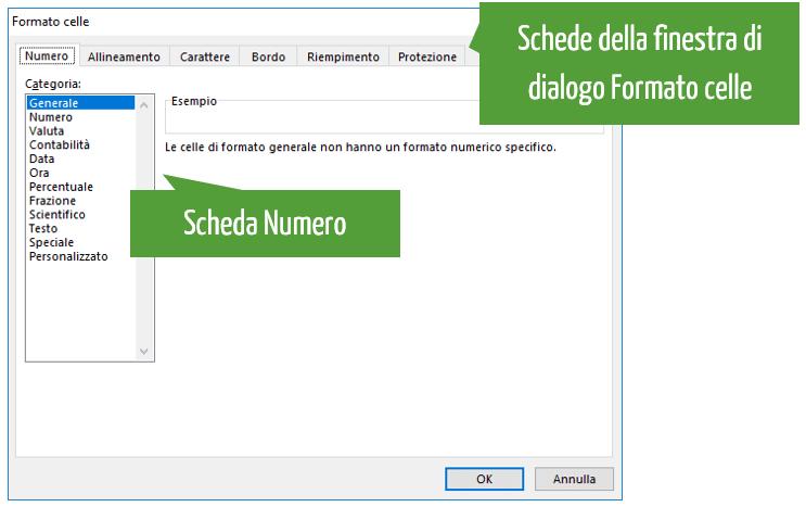 formattazione excel | Formato excel - finestra di dialogo formato celle