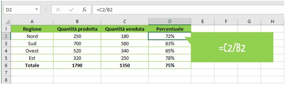 percentuali excel: calcolo percentuale excel