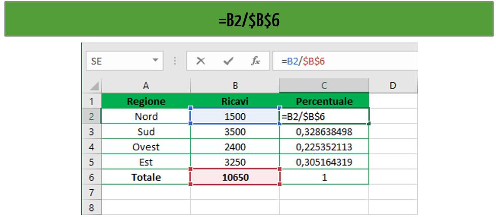 Excel formula percentuale | come si fa la percentuale