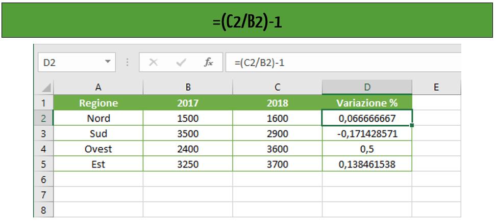percentuali excel: formula per calcolare la percentuale