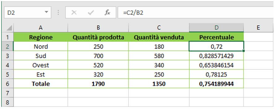 calcolo percentuali excel: formula per calcolare la percentuale