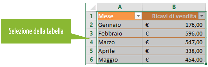 excel tabelle dati