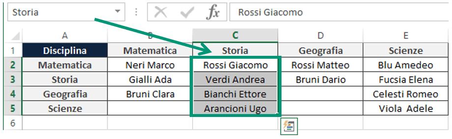 elenchi a discesa Excel | intervallo denominato excel