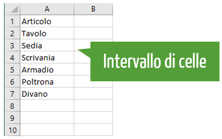 intervallo celle excel | elenco excel